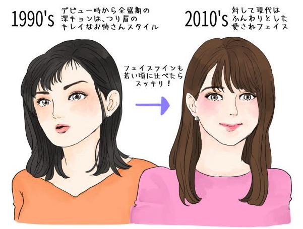 深田恭子,整顔,比較,私服,フライデー,私服,ブランド